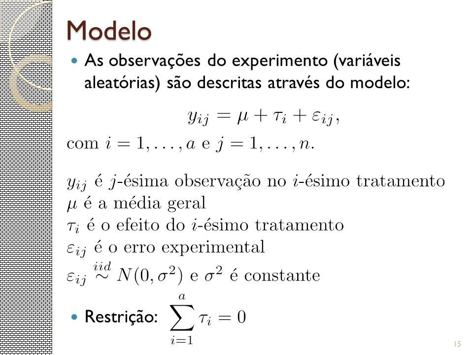 Modelo As observações do experimento (variáveis aleatórias) são descritas através do modelo: Restrição: