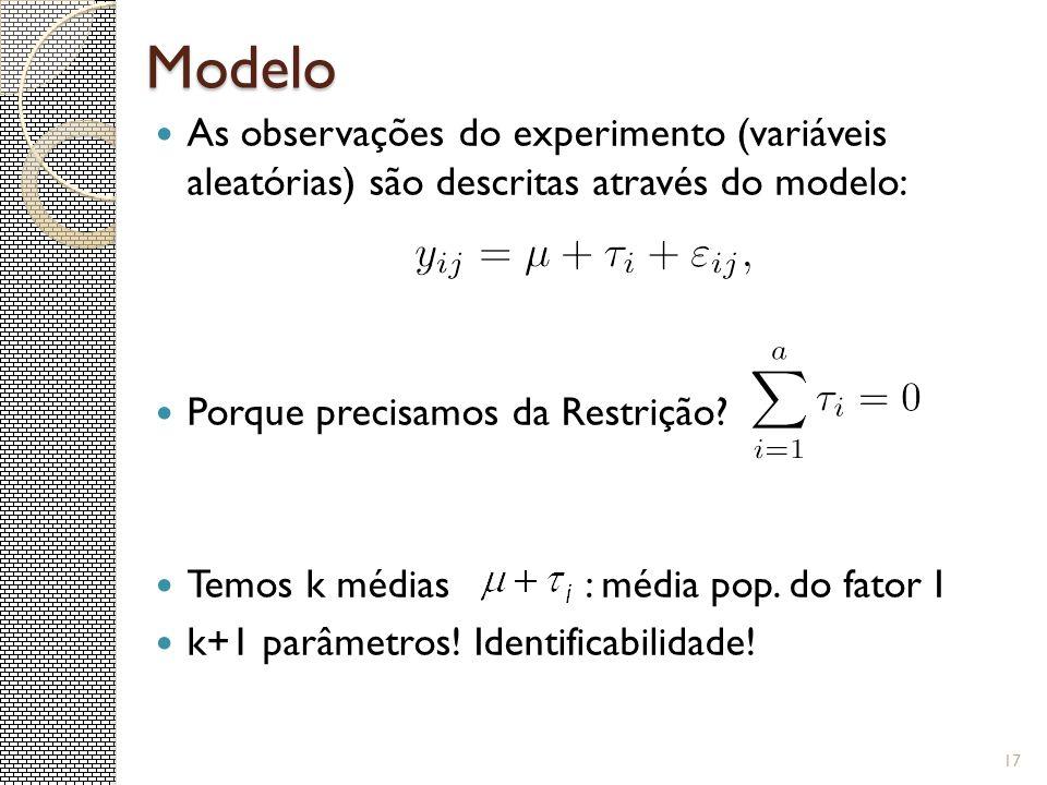 Modelo As observações do experimento (variáveis aleatórias) são descritas através do modelo: Porque precisamos da Restrição