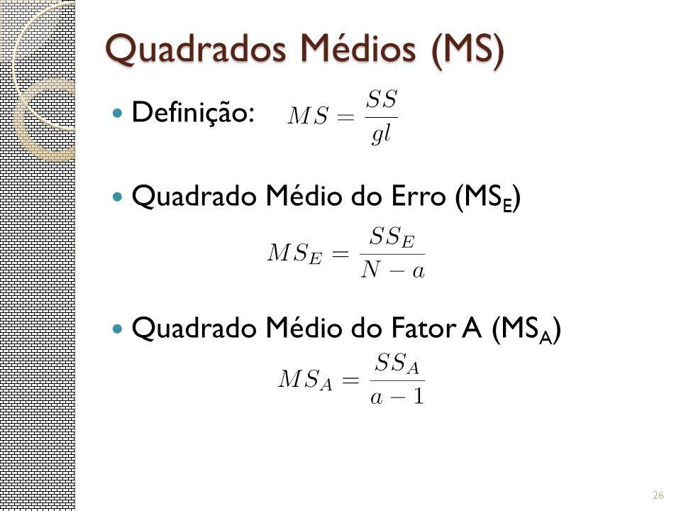 Quadrados Médios (MS) Definição: Quadrado Médio do Erro (MSE)