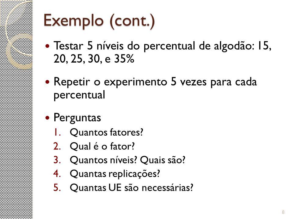Exemplo (cont.) Testar 5 níveis do percentual de algodão: 15, 20, 25, 30, e 35% Repetir o experimento 5 vezes para cada percentual.