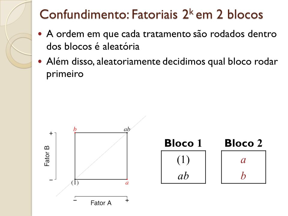 Confundimento: Fatoriais 2k em 2 blocos
