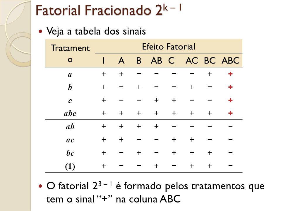 Fatorial Fracionado 2k – 1