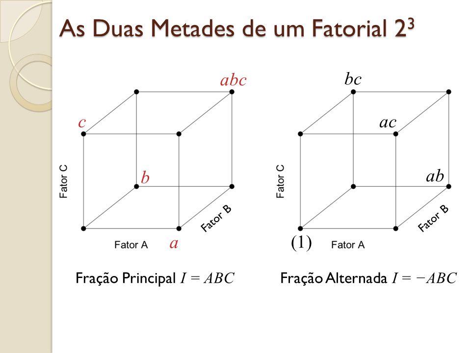Fatorial Fracionado 23 – 1 Tabela dos sinais para a metade que foi realizada: Estimativa dos efeitos principais e interações: