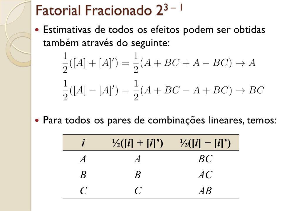 Fatorial Fracionado O problema é que nem sempre é possível executar mais de um fração.