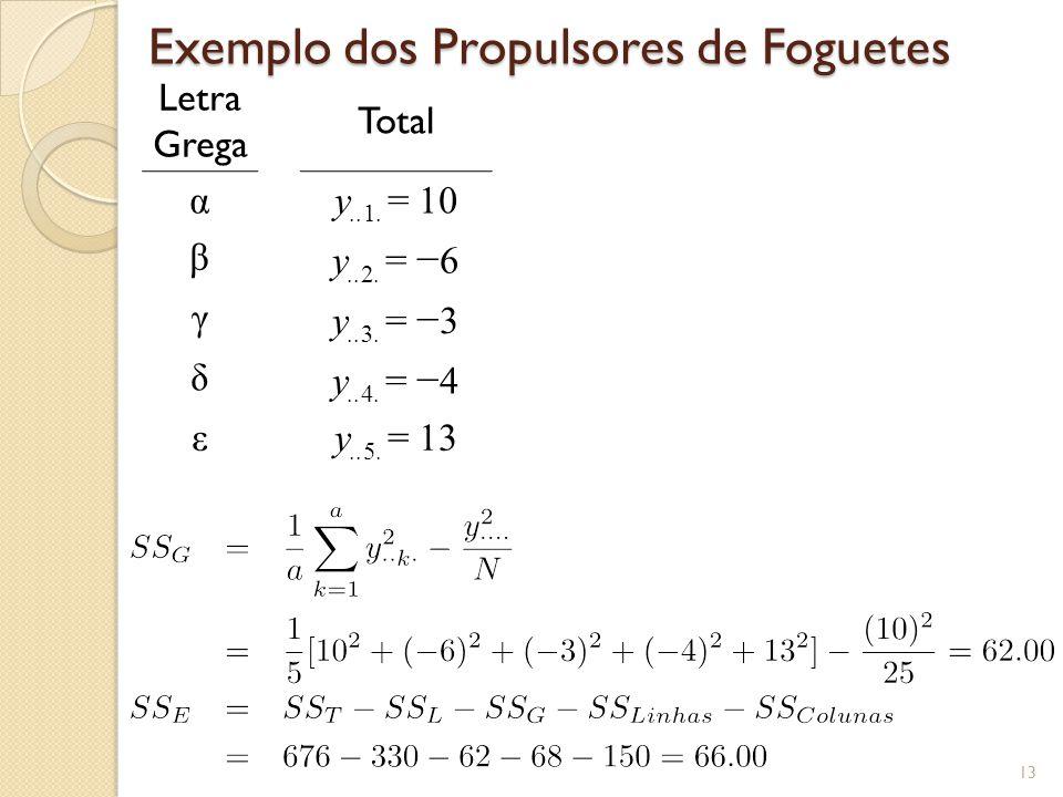Tabela ANOVA – Quadrados Greco-Latinos Exemplo dos Propulsores de Foguetes
