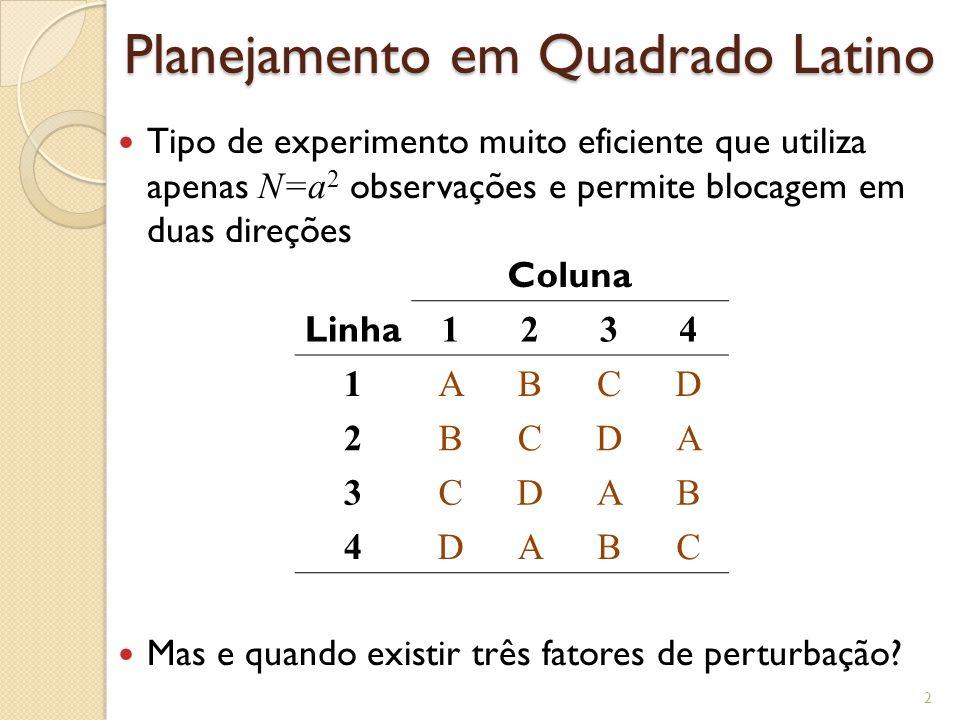 Planejamento em Quadrado Greco-Latino