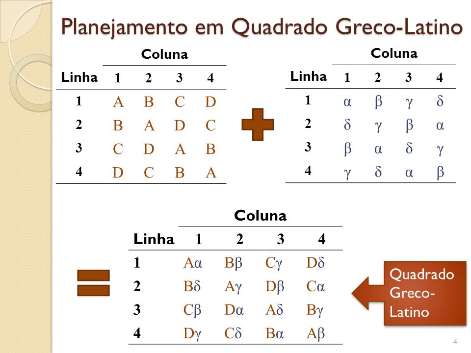 Quadrados Greco-Latinos