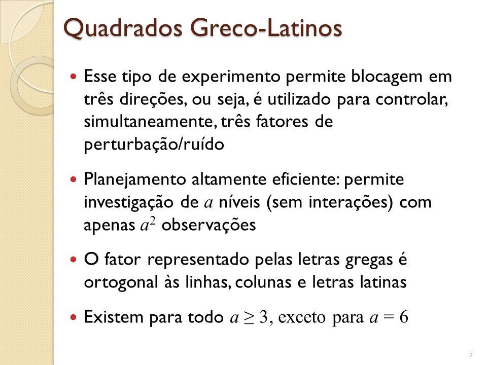 Ilustração Quadrado Greco-Latino