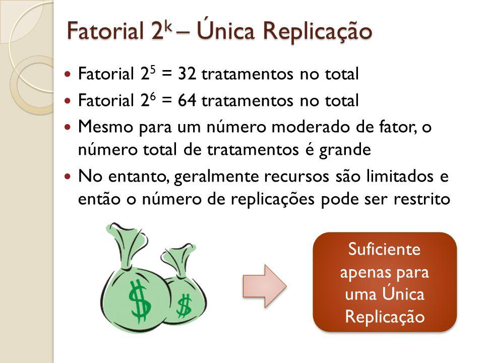 Fatorial 2k – Única Replicação