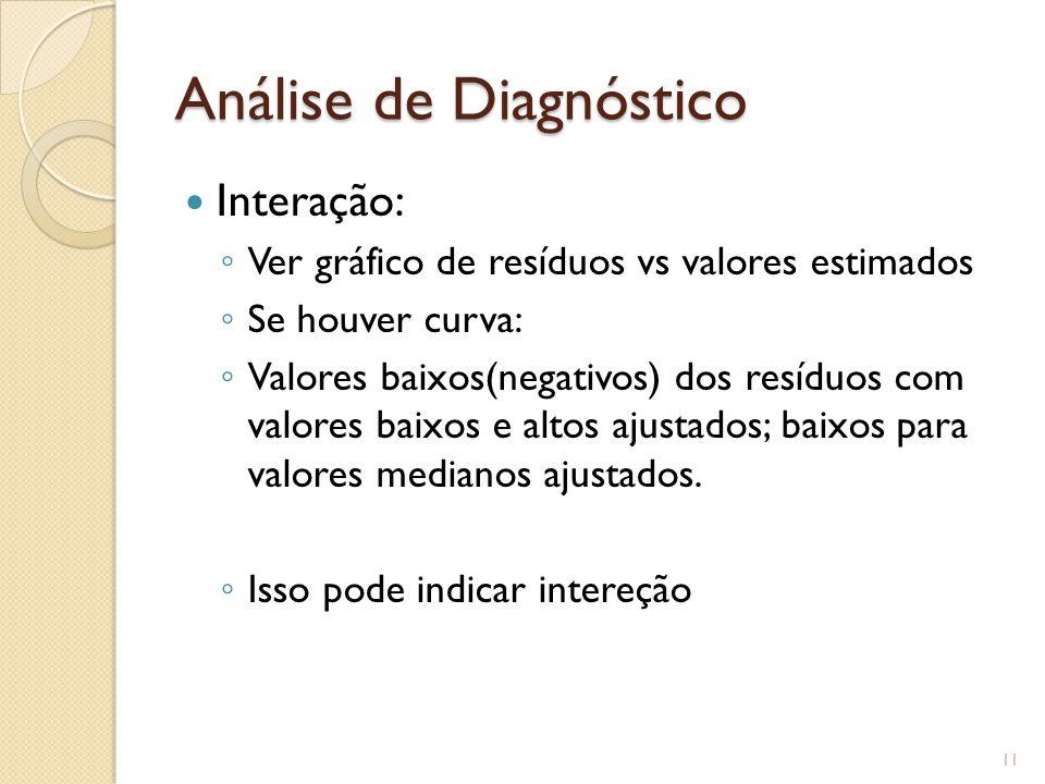 Análise de Diagnóstico