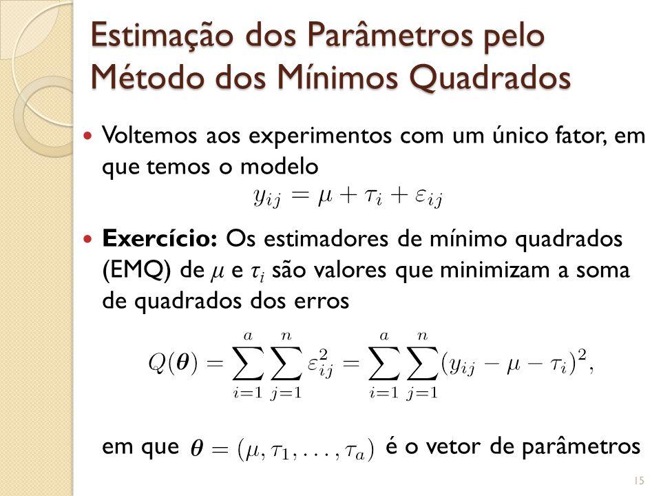 Estimação dos Parâmetros pelo Método dos Mínimos Quadrados