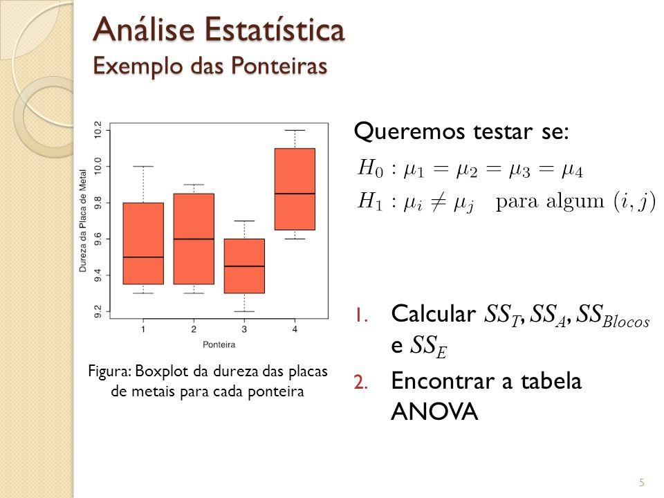 Análise Estatística Exemplo das Ponteiras
