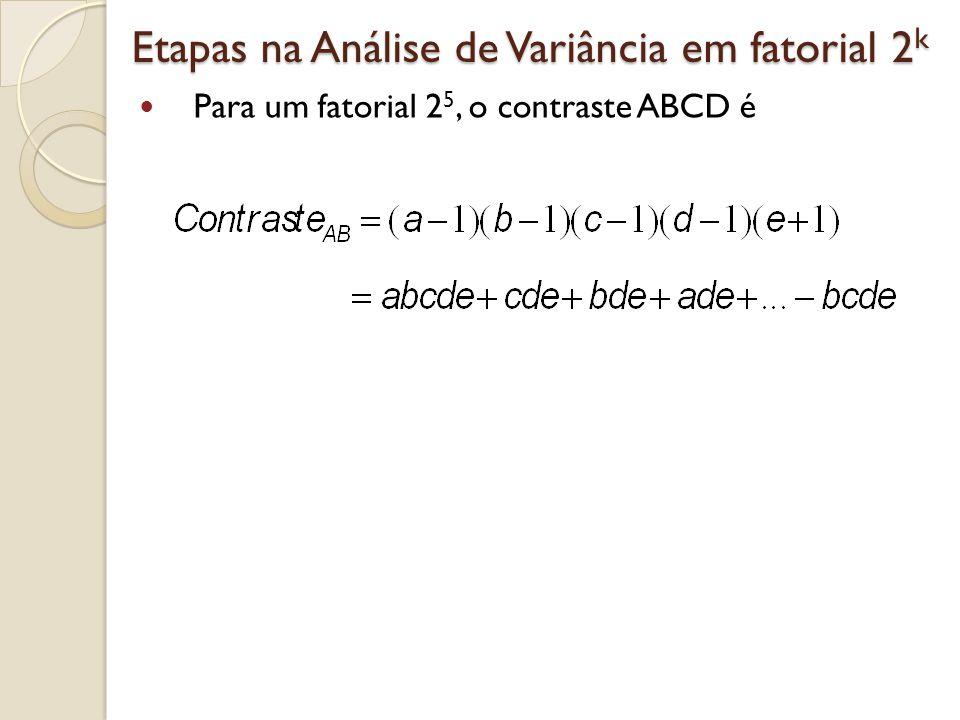 Etapas na Análise de Variância em fatorial 2k