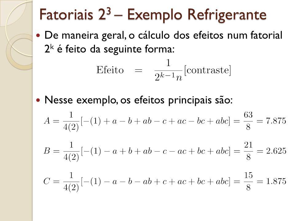 Fatoriais 23 – Exemplo Refrigerante