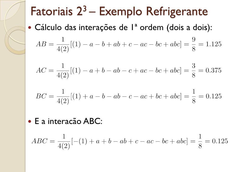 Fatoriais 23 – Análise de Variância