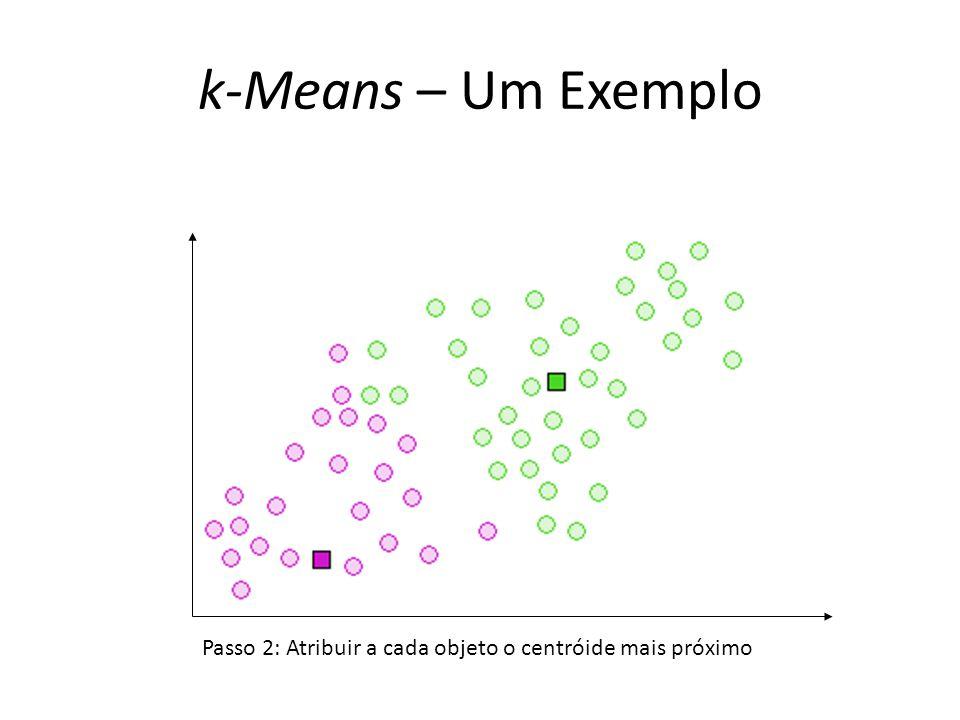 k-Means – Um Exemplo Passo 2: Atribuir a cada objeto o centróide mais próximo