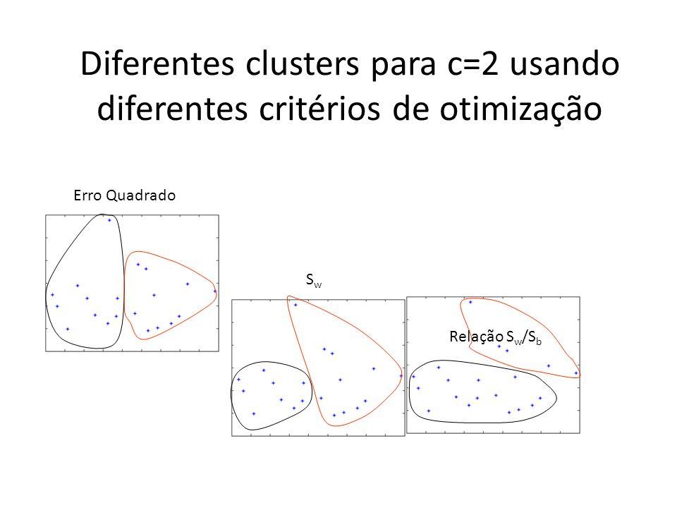 Diferentes clusters para c=2 usando diferentes critérios de otimização