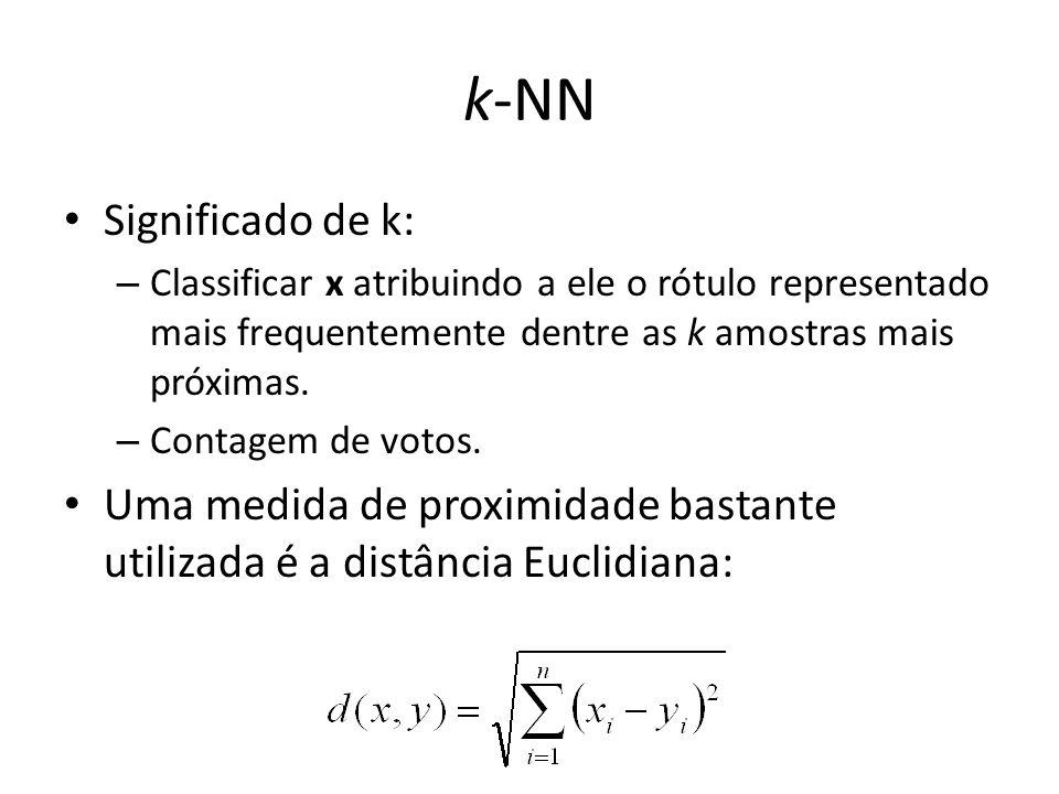 k-NN Significado de k: Classificar x atribuindo a ele o rótulo representado mais frequentemente dentre as k amostras mais próximas.