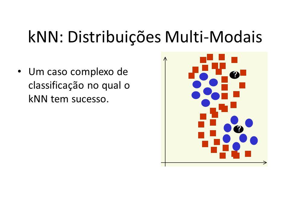kNN: Distribuições Multi-Modais
