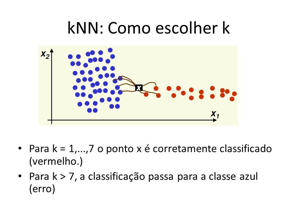 kNN: Como escolher k Para k = 1,...,7 o ponto x é corretamente classificado (vermelho.) Para k > 7, a classificação passa para a classe azul (erro)