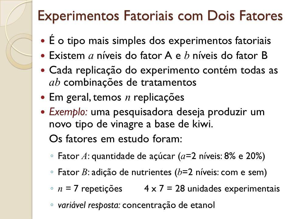 Fatoriais com Dois Fatores: Exemplo