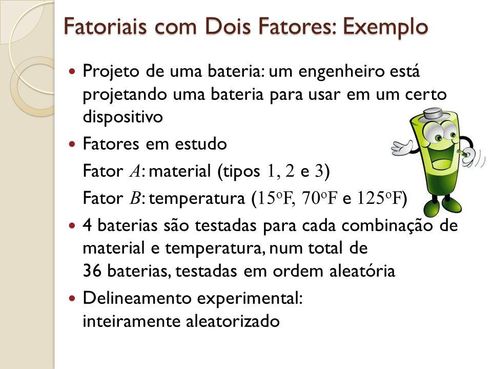 Exemplo Bateria O engenheiro quer responder as seguintes perguntas: