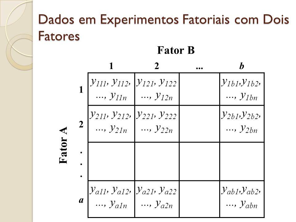 Modelo Estatístico – Efeitos Fixos