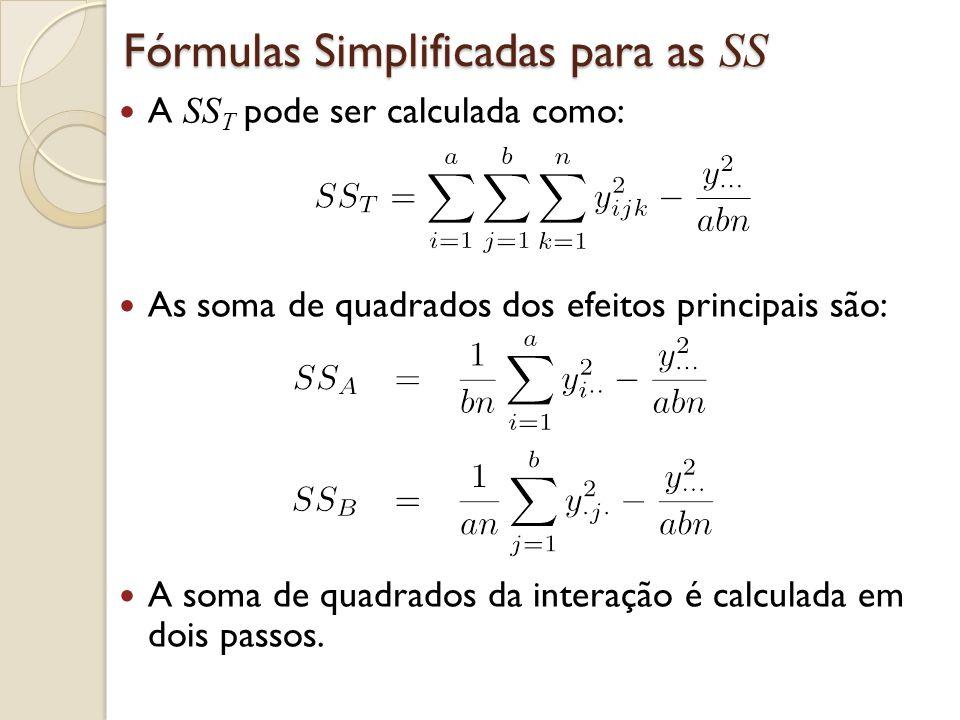 Fórmulas Simplificadas para as SS