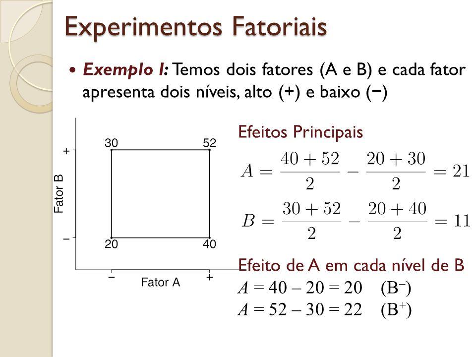 Experimentos Fatoriais