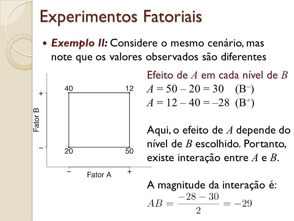 Exemplo I: Interação ou Não