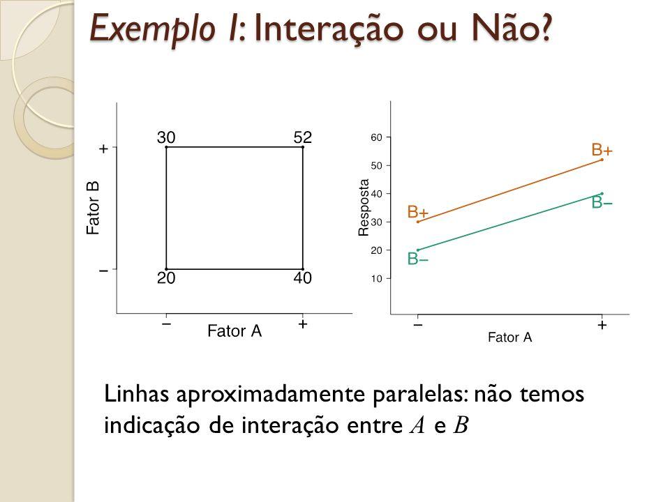 Exemplo II: Interação ou Não