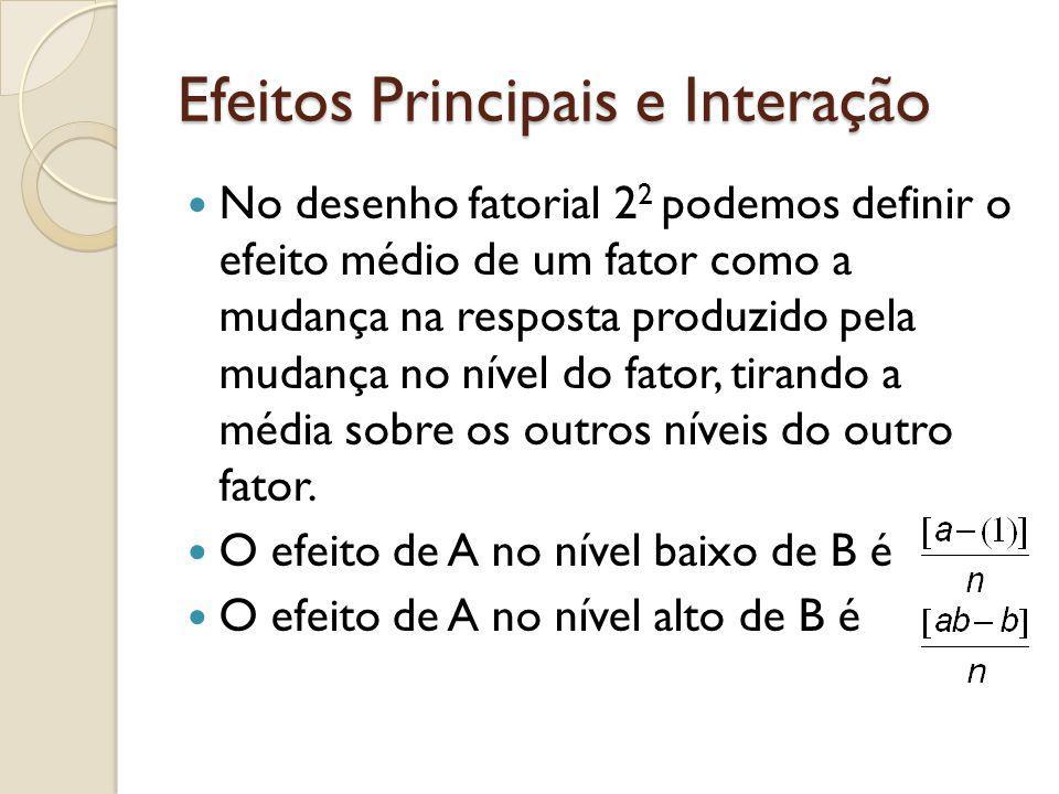 Efeitos Principais e Interação