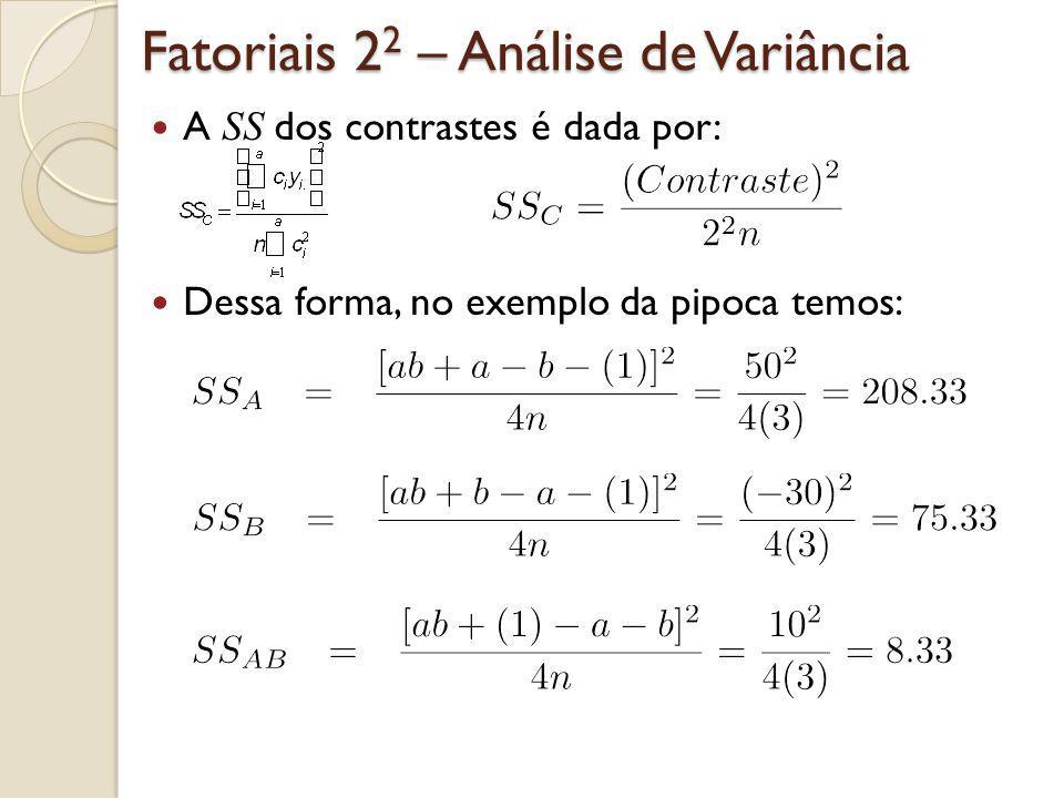 Fatoriais 22 – Análise de Variância