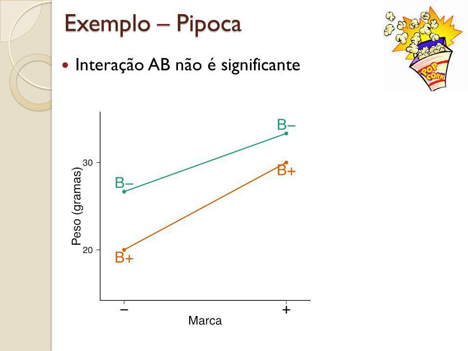 Regressão Em um experimento fatorial 22, é fácil expressar os resultados em um modelo de regressão.