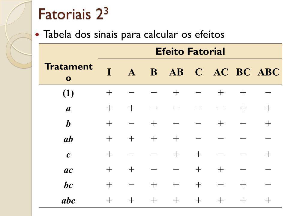 Fatoriais 23 Cálculo dos efeitos principais: