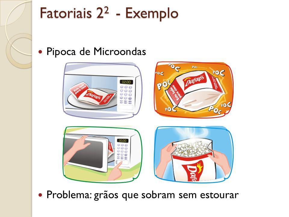 Exemplo – Pipoca no Microondas