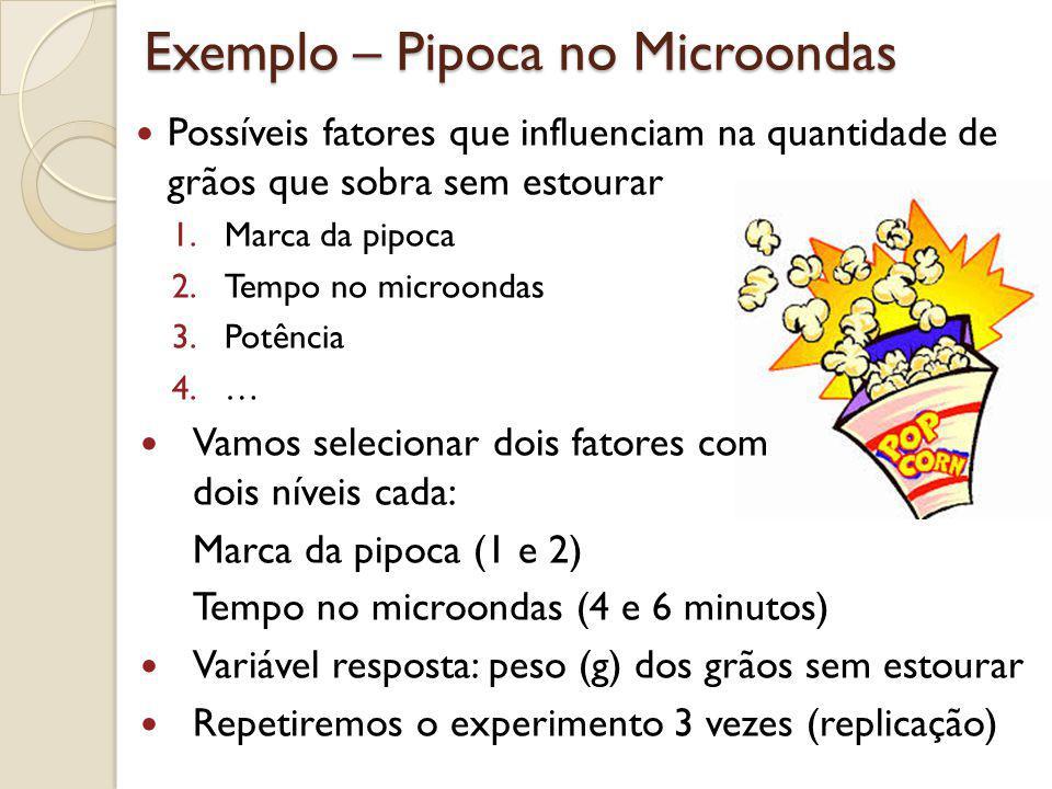 Exemplo – Pipoca Existem 4 tratamentos e 3 replicações, resultando num total de 12 observações.