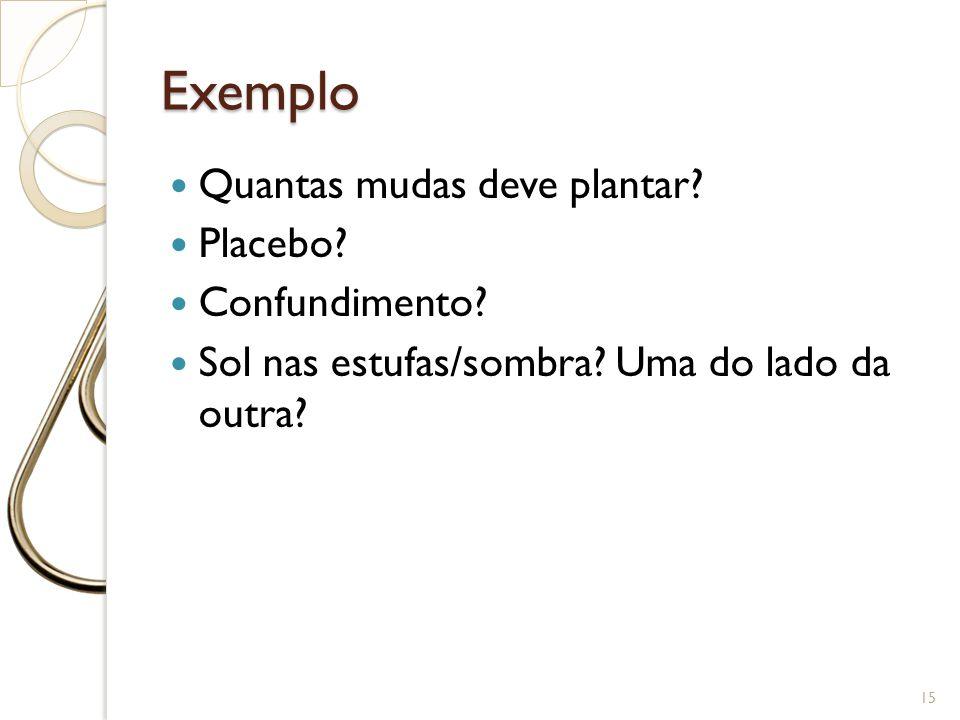 Exemplo Quantas mudas deve plantar Placebo Confundimento
