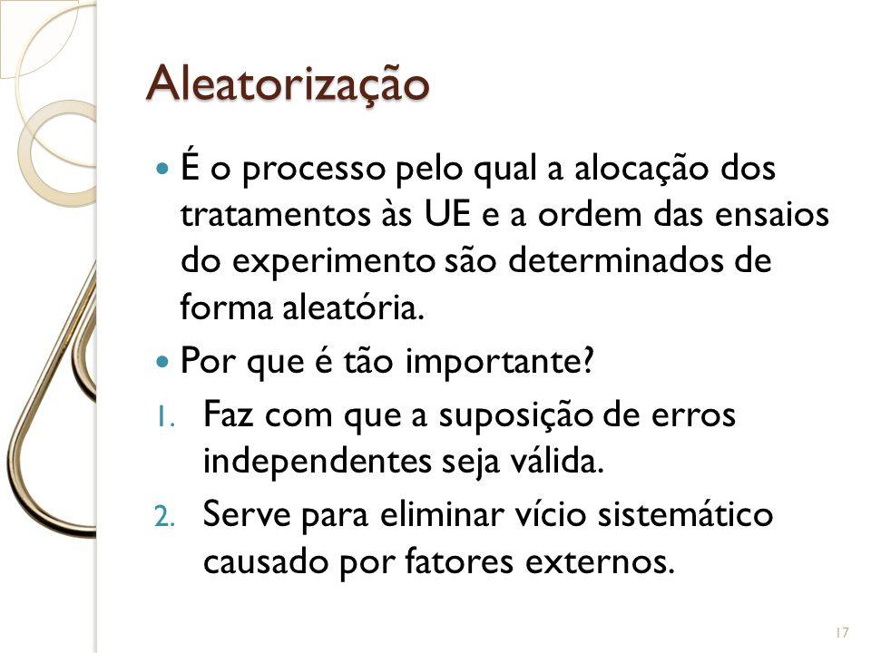 Aleatorização É o processo pelo qual a alocação dos tratamentos às UE e a ordem das ensaios do experimento são determinados de forma aleatória.