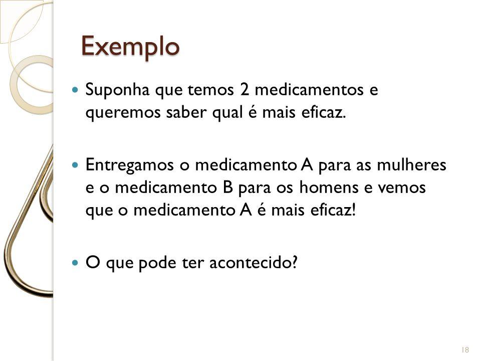 Exemplo Suponha que temos 2 medicamentos e queremos saber qual é mais eficaz.