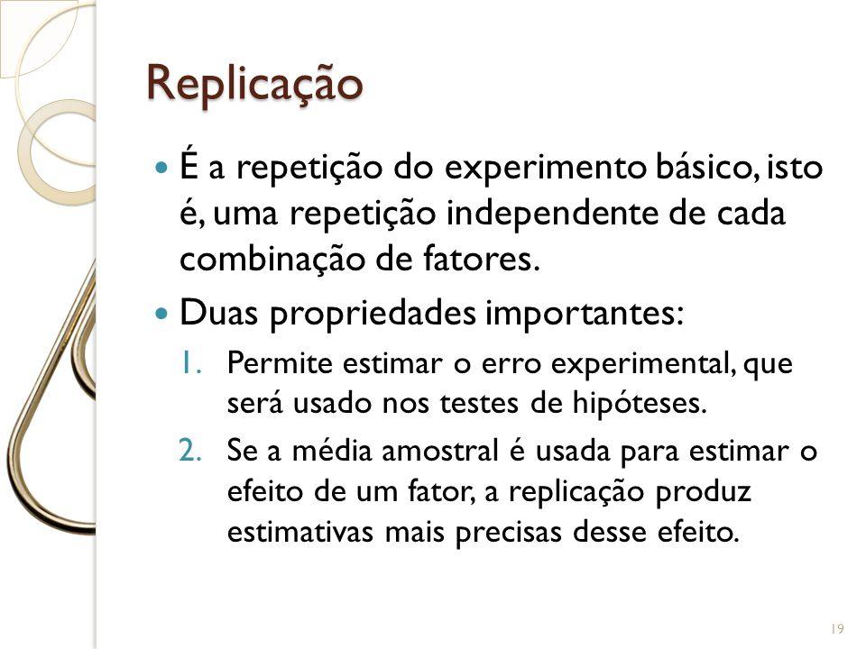 Replicação É a repetição do experimento básico, isto é, uma repetição independente de cada combinação de fatores.