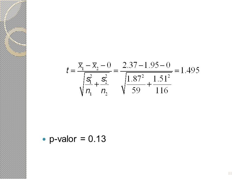 p-valor = 0.13