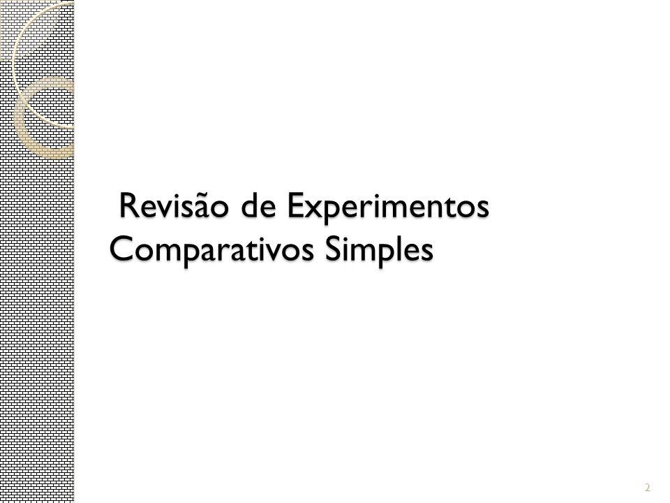 Revisão de Experimentos Comparativos Simples
