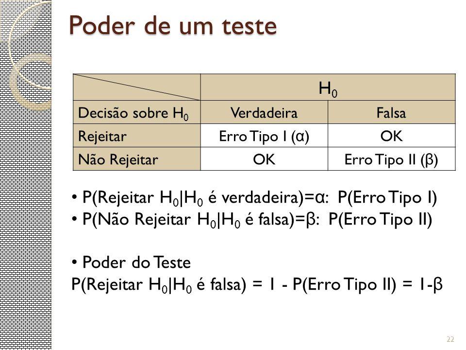 Poder de um teste H0 P(Rejeitar H0|H0 é verdadeira)=α: P(Erro Tipo I)