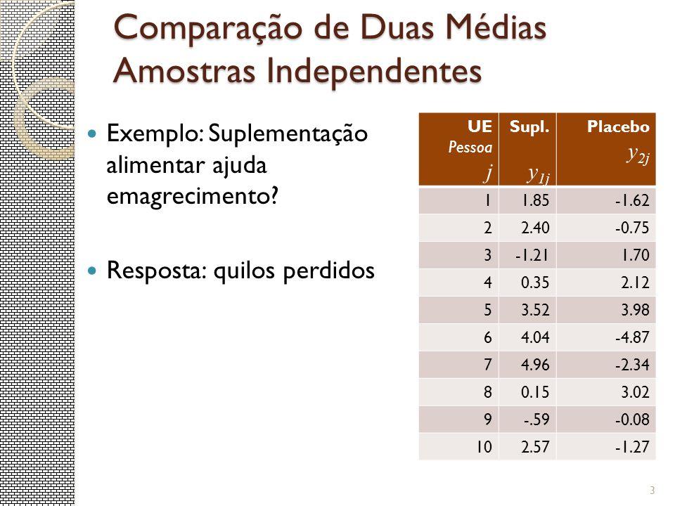 Comparação de Duas Médias Amostras Independentes