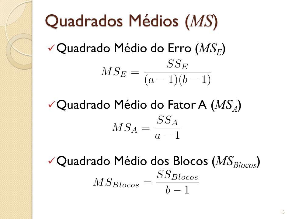 Quadrados Médios (MS) Quadrado Médio do Erro (MSE)