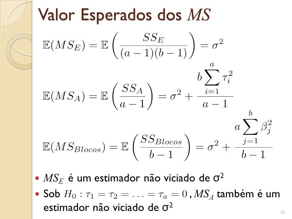 Valor Esperados dos MS MSE é um estimador não viciado de σ2