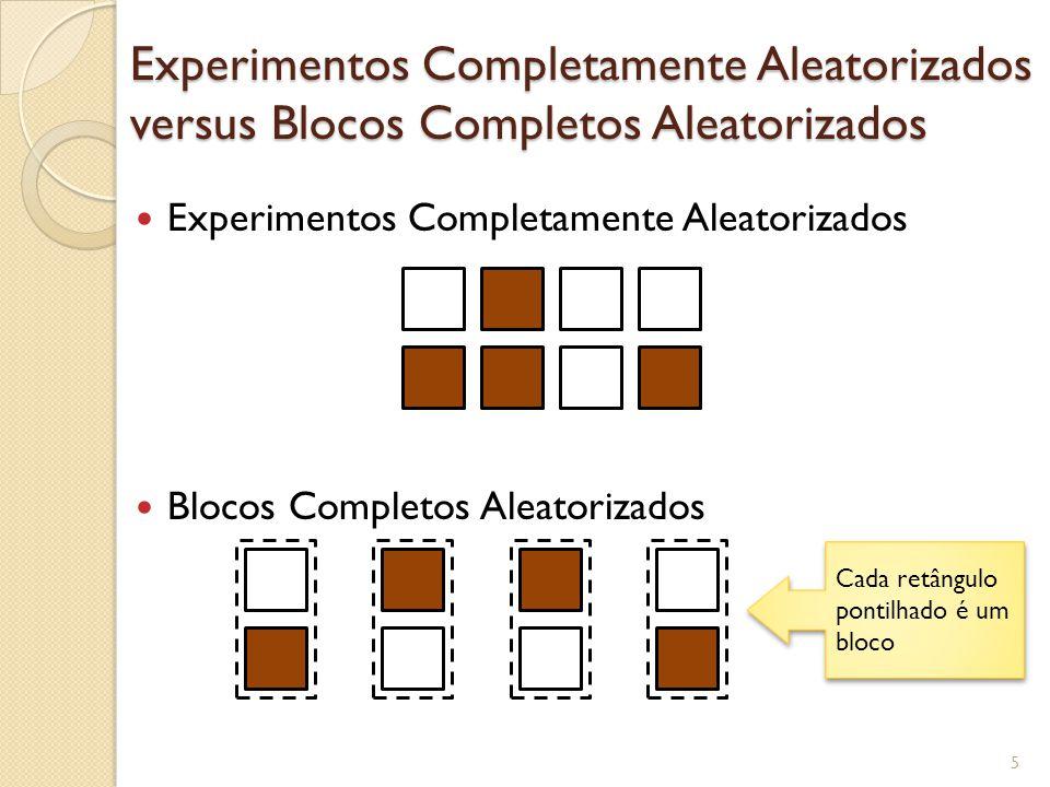Experimentos Completamente Aleatorizados versus Blocos Completos Aleatorizados