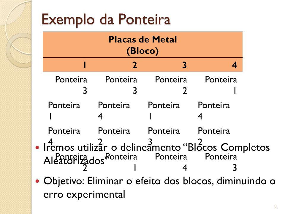 Exemplo da Ponteira Placas de Metal. (Bloco) 1. 2. 3. 4. Ponteira 3. Ponteira 2. Ponteira 1.