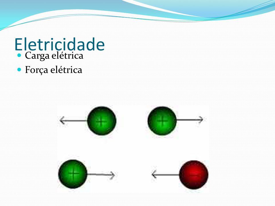 Eletricidade Carga elétrica Força elétrica